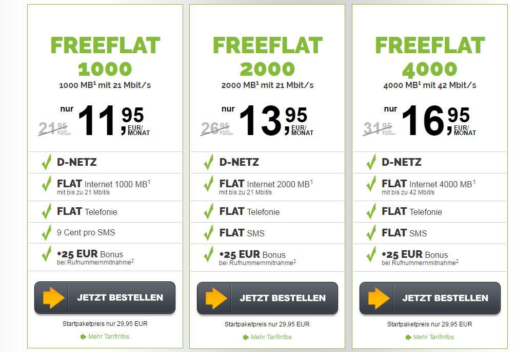 Allnet Flat im D Netz mit 4 GB – ohne Vertragslaufzeit- nur 16,95€ mtl.