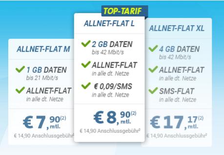 Mega Deal! Allnet + 2GB + Telekom Netz nur 8,90€ mtl.