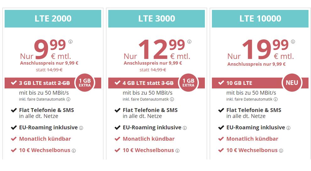 3GB LTE + Allnet + EU + monatlich kündbar nur 9,99€ mtl.