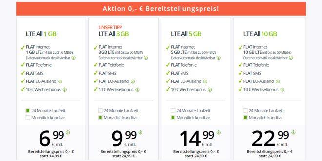 10 GB LTE mit Allnet und monatlich kündbar nur 22,99€